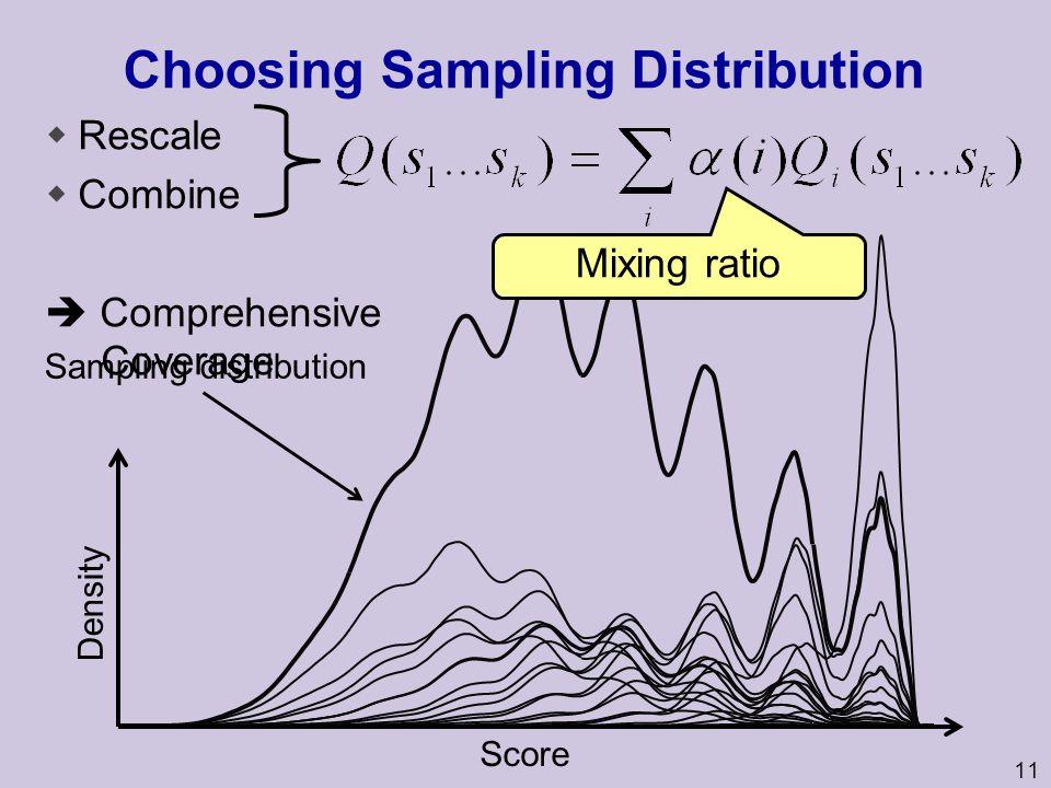 11 Choosing Sampling Distribution wRescale wCombine Comprehensive Coverage Sampling distribution Score Density Mixing ratio