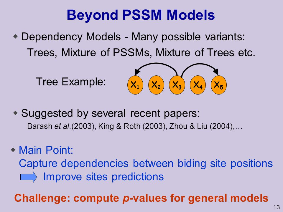 13 wDependency Models - Many possible variants: Trees, Mixture of PSSMs, Mixture of Trees etc. Tree Example: wSuggested by several recent papers: Bara