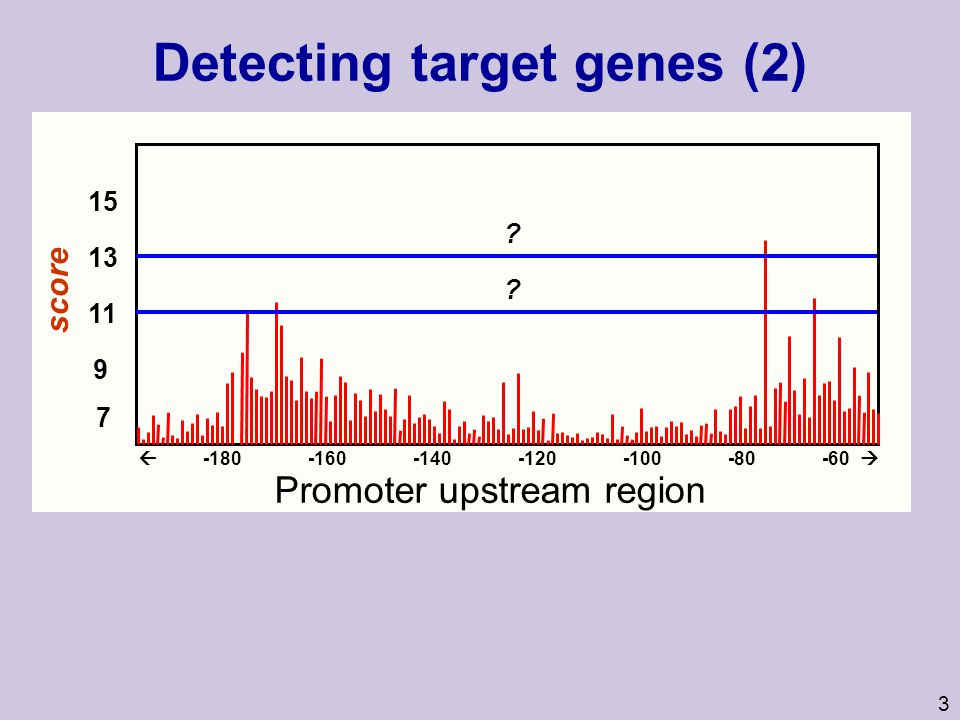 3 Detecting target genes (2) ? ?
