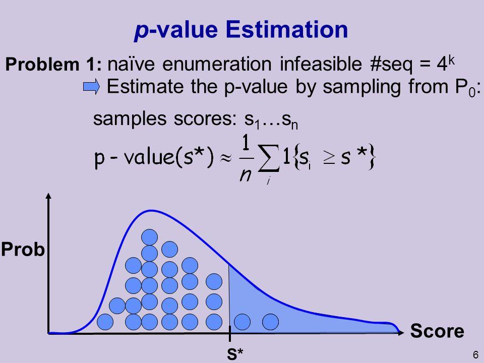 6 p-value Estimation Score Problem 1: naïve enumeration infeasible #seq = 4 k Prob S* Estimate the p-value by sampling from P 0 : samples scores: s 1 …s n