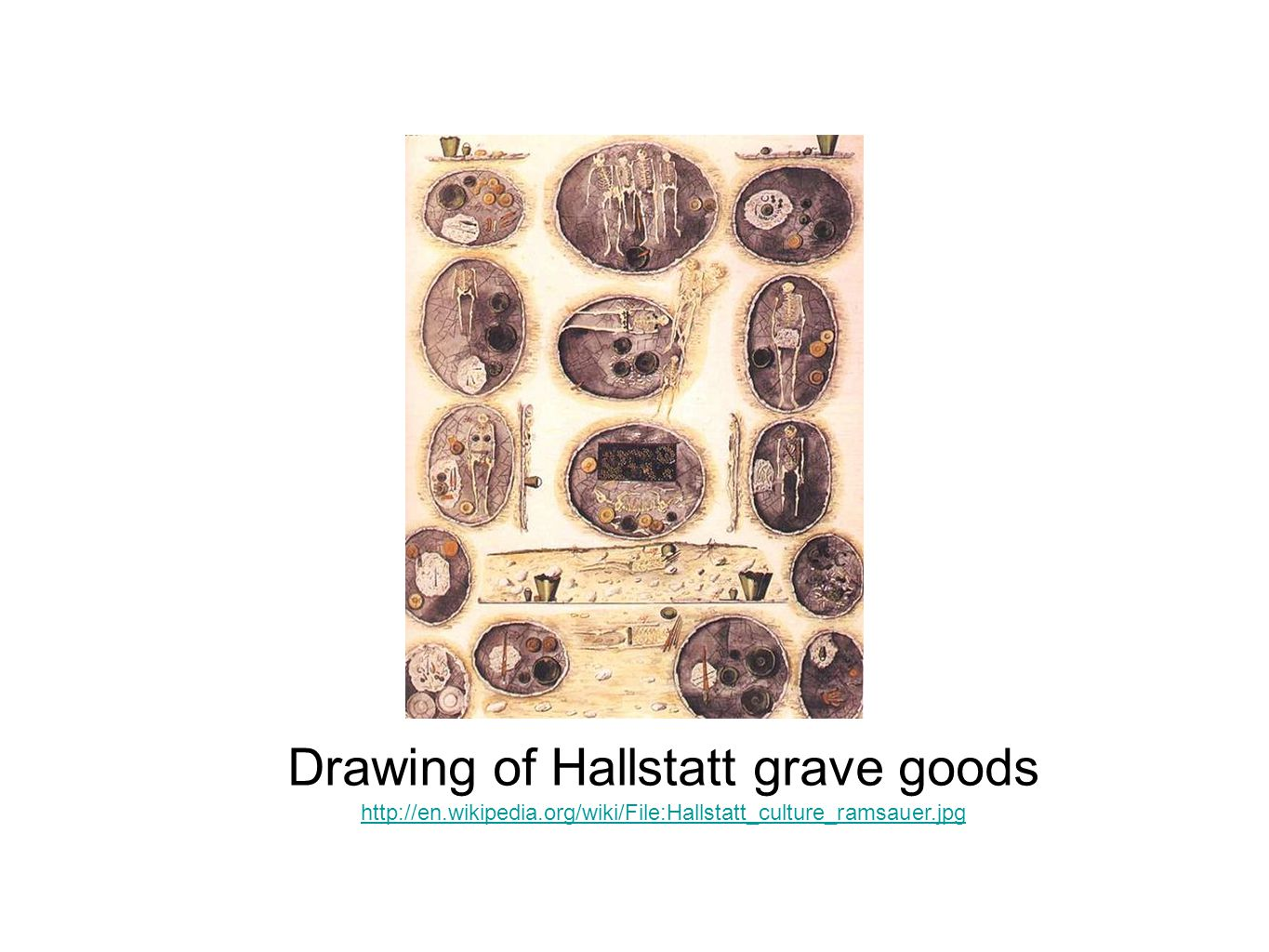 Drawing of Hallstatt grave goods http://en.wikipedia.org/wiki/File:Hallstatt_culture_ramsauer.jpg