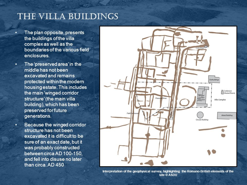 The Layout of a Roman Villa Winged Corridor Building Barn/Workshop (Aisled Building) Bath House Outbuildings This reconstruction of a Roman villa is not based on the villa at Quarry Farm, but is typical of villa complexes.