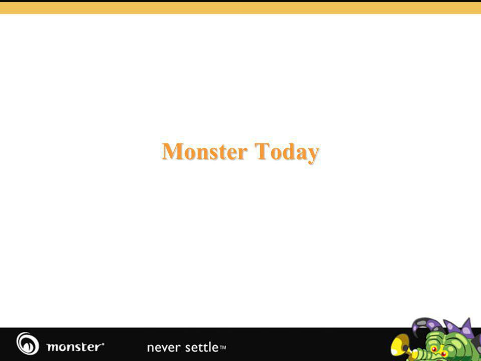 Monster Today