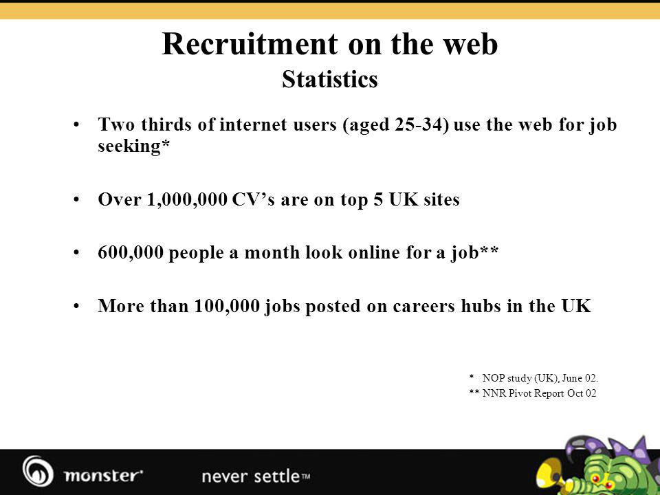 Recruitment on the web Statistics Two thirds of internet users (aged 25-34) use the web for job seeking* Over 1,000,000 CVs are on top 5 UK sites 600,000 people a month look online for a job** More than 100,000 jobs posted on careers hubs in the UK * NOP study (UK), June 02.