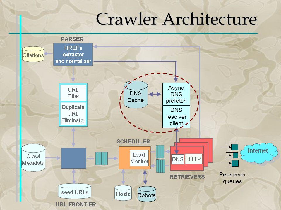Crawler Architecture Per-server queues Robots Async DNS prefetch DNS Cache DNS resolver client