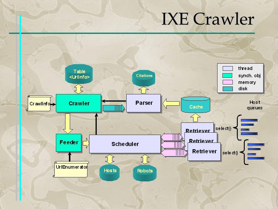 IXE Crawler