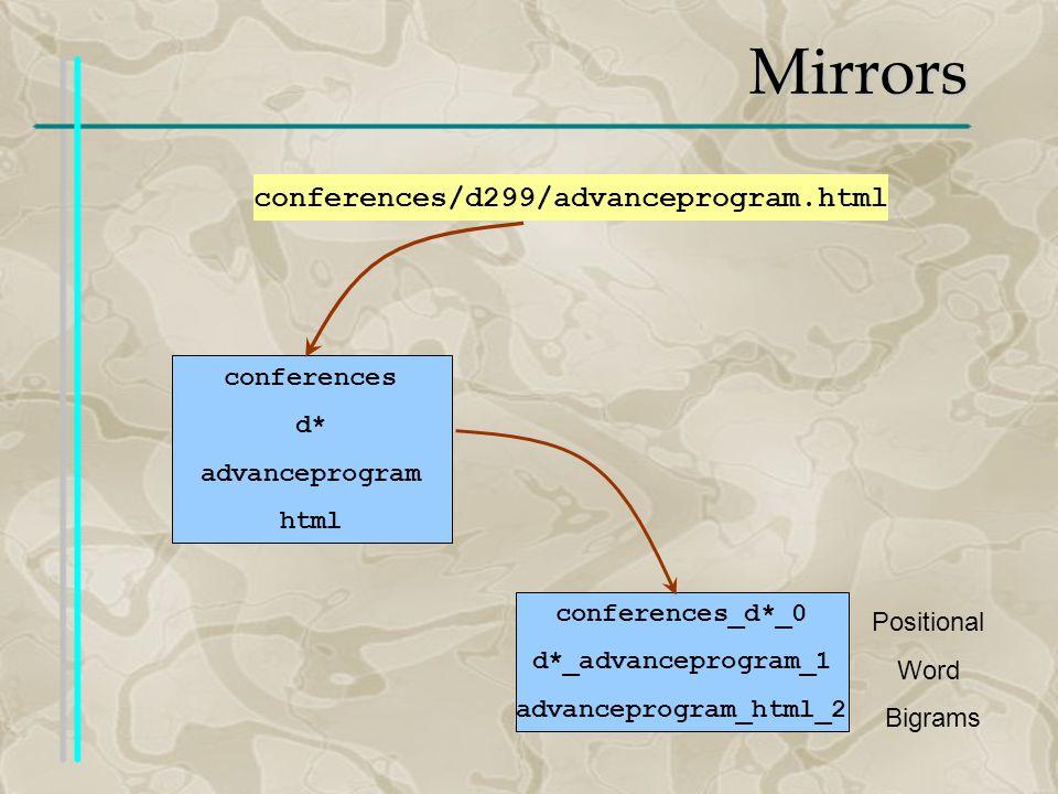 Mirrors conferences/d299/advanceprogram.html conferences d* advanceprogram html conferences_d*_0 d*_advanceprogram_1 advanceprogram_html_2 Positional Word Bigrams