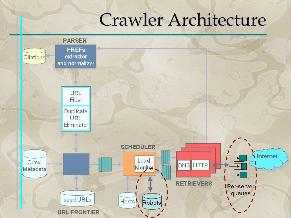 Crawler Architecture Per-server queues Robots