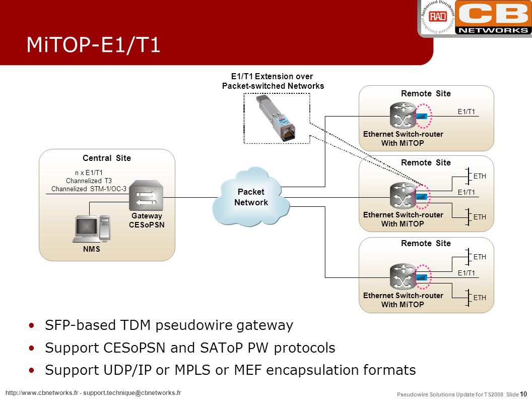 Pseudowire Solutions Update for TS2008 Slide 10 http://www.cbnetworks.fr - support.technique@cbnetworks.fr MiTOP-E1/T1 SFP-based TDM pseudowire gateway Support CESoPSN and SAToP PW protocols Support UDP/IP or MPLS or MEF encapsulation formats E1/T1 Extension over Packet-switched Networks Central Site Remote Site E1/T1 Gateway CESoPSN n x E1/T1 Channelized T3 Channelized STM-1/OC-3 NMS Remote Site E1/T1 ETH Remote Site E1/T1 ETH Packet Network Ethernet Switch-router With MiTOP Ethernet Switch-router With MiTOP Ethernet Switch-router With MiTOP
