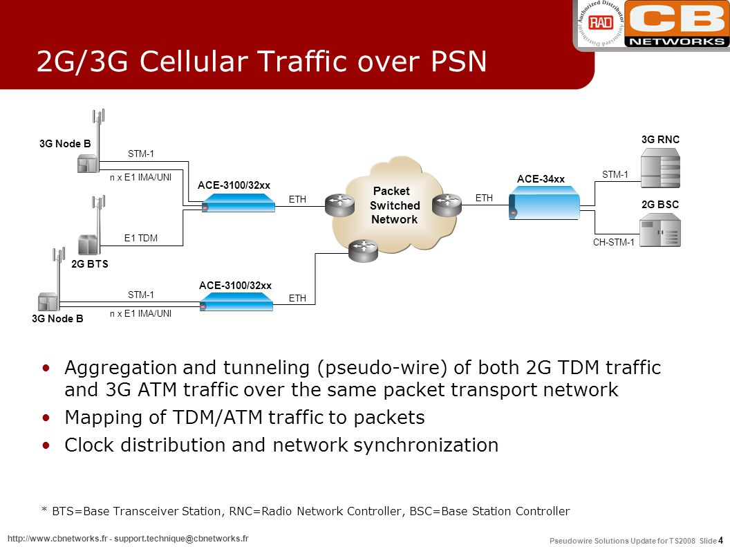 Pseudowire Solutions Update for TS2008 Slide 4 http://www.cbnetworks.fr - support.technique@cbnetworks.fr 2G/3G Cellular Traffic over PSN Aggregation and tunneling (pseudo-wire) of both 2G TDM traffic and 3G ATM traffic over the same packet transport network Mapping of TDM/ATM traffic to packets Clock distribution and network synchronization * BTS=Base Transceiver Station, RNC=Radio Network Controller, BSC=Base Station Controller 3G RNC 2G BSC STM-1 ETH CH-STM-1 Packet Switched Network 3G Node B n x E1 IMA/UNI E1 TDM 2G BTS STM-1 ETH 3G Node B n x E1 IMA/UNI ACE-3100/32xx ACE-34xx