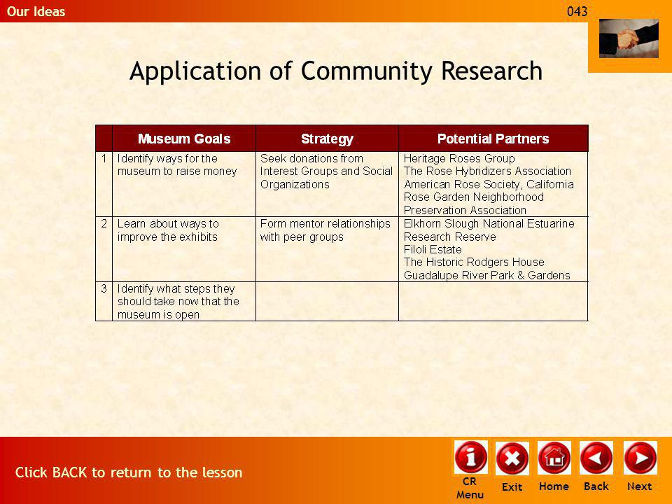 Application of Community Research Next Back 043Our Ideas Click BACK to return to the lesson Home Exit CR Menu