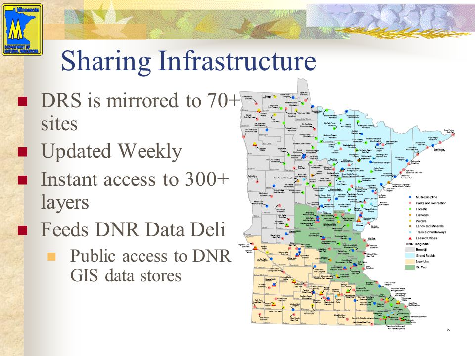 Sharing Infrastructure DRS is mirrored to 70+ sites Updated Weekly Instant access to 300+ layers Feeds DNR Data Deli Public access to DNR GIS data sto