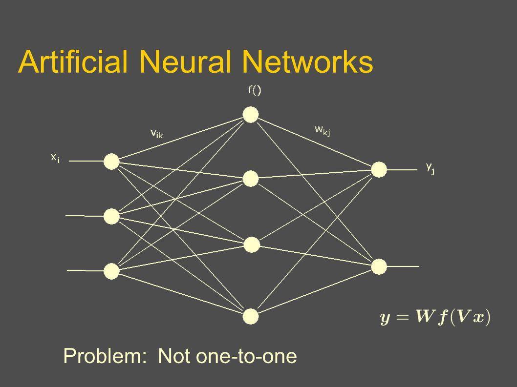 Artificial Neural Networks Problem: Not one-to-one