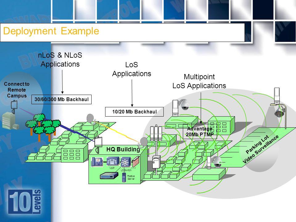 9 ENTERPRISE HQ Building Advantage 20Mb PTMP Multipoint LoS Applications nLoS & NLoS Applications Radius Server L3 Switch VoIP Parking Lot Video Surveillance Connect to Remote Campus 30/60/300 Mb Backhaul LoS Applications 10/20 Mb Backhaul Deployment Example