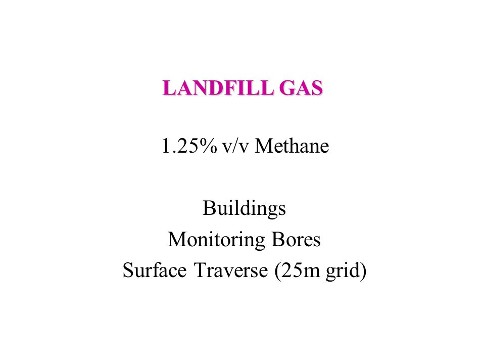 LANDFILL GAS 1.25% v/v Methane Buildings Monitoring Bores Surface Traverse (25m grid)