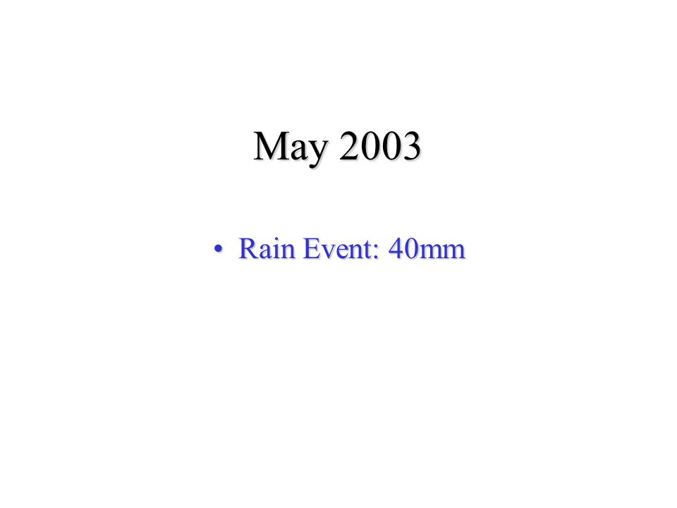 May 2003 Rain Event: 40mmRain Event: 40mm