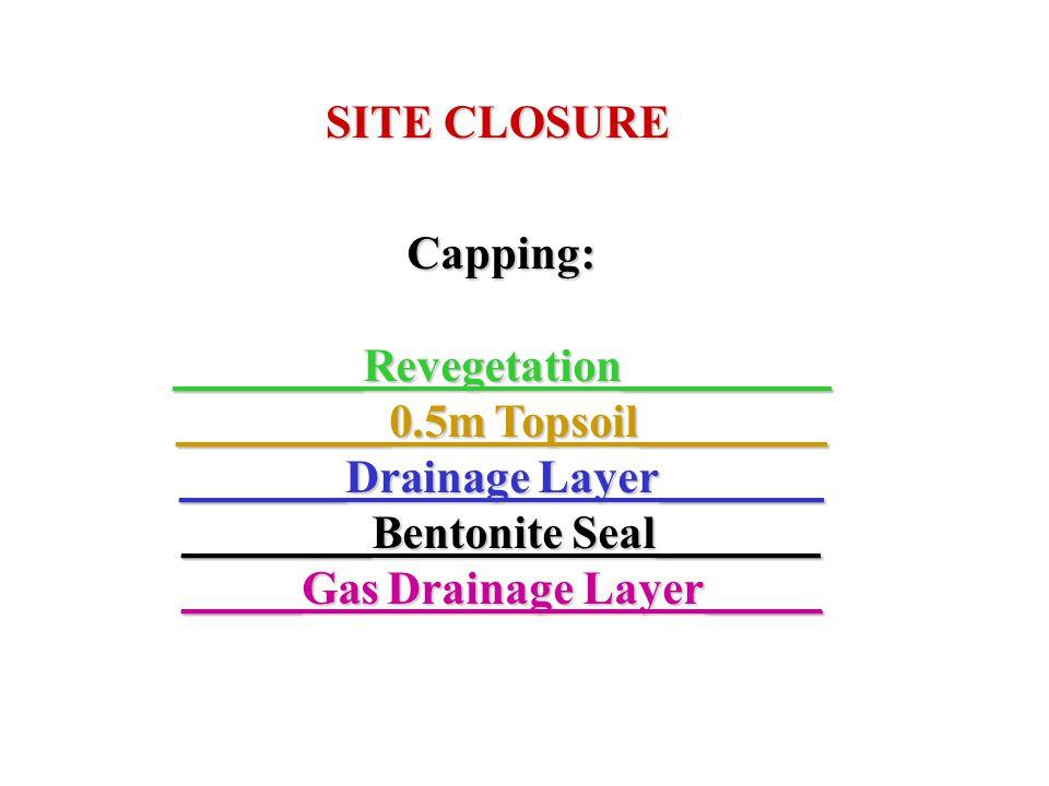 Capping:________Revegetation_________ _________0.5m Topsoil________ _______Drainage Layer_______ ________Bentonite Seal_______ _____Gas Drainage Layer_____ SITE CLOSURE