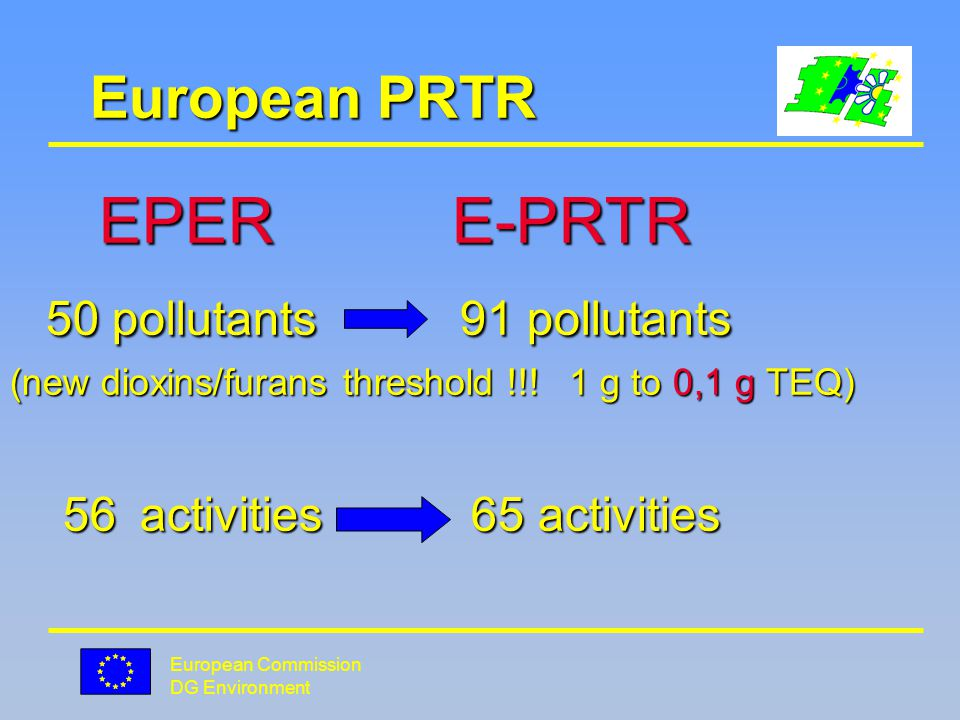 European Commission DG Environment European PRTR Competent authorities shall assess the quality of data ( completeness, consistency and credibility) ( completeness, consistency and credibility)