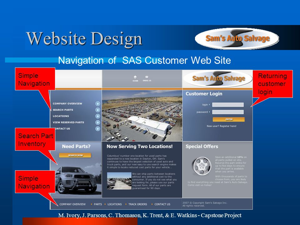 M. Ivory, J. Parsons, C. Thomason, K. Trent, & E. Watkins - Capstone Project Website Design Returning customer login Simple Navigation Navigation of S