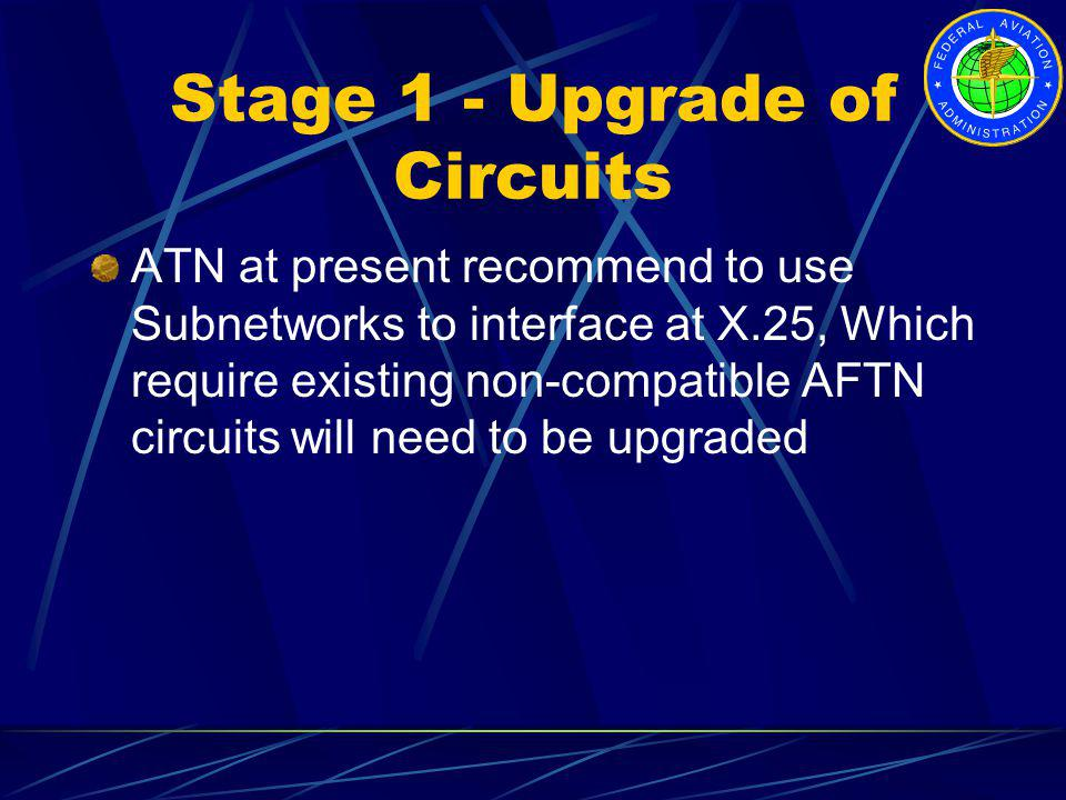 Stage 1 - Upgrade of Circuits ATN at present recommend to use Subnetworks to interface at X.25, Which require existing non-compatible AFTN circuits wi