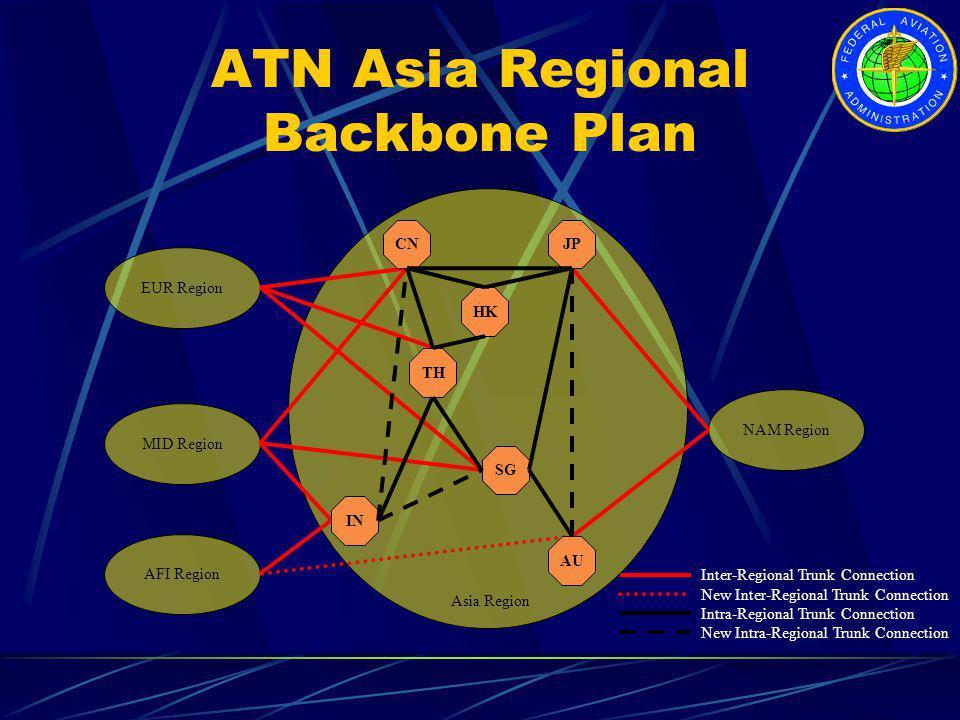 Inter-Regional Trunk Connection New Inter-Regional Trunk Connection Intra-Regional Trunk Connection New Intra-Regional Trunk Connection ATN Asia Regio