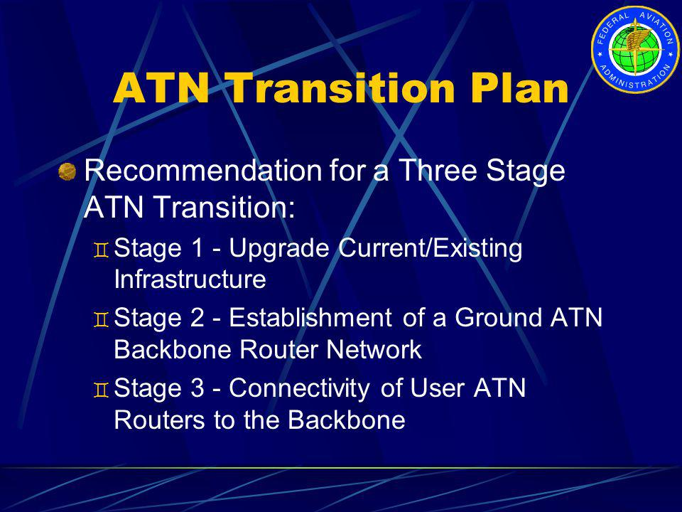 ATN Transition Plan Recommendation for a Three Stage ATN Transition: ` Stage 1 - Upgrade Current/Existing Infrastructure ` Stage 2 - Establishment of