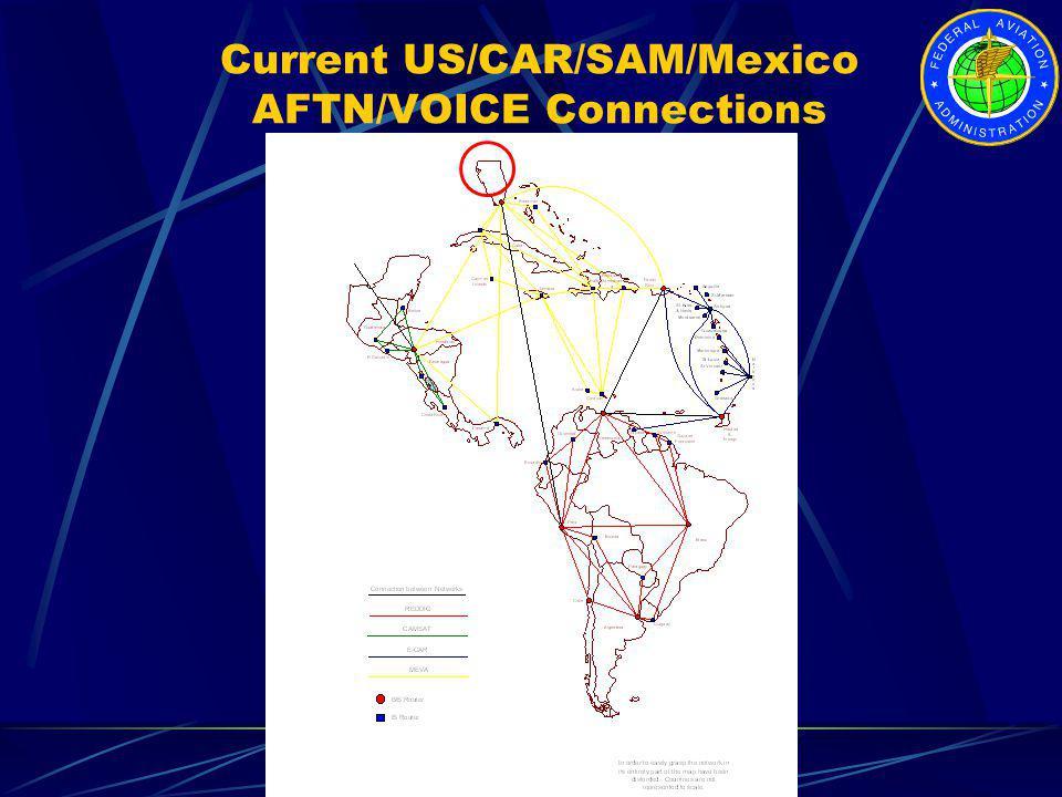 Current US/CAR/SAM/Mexico AFTN/VOICE Connections US