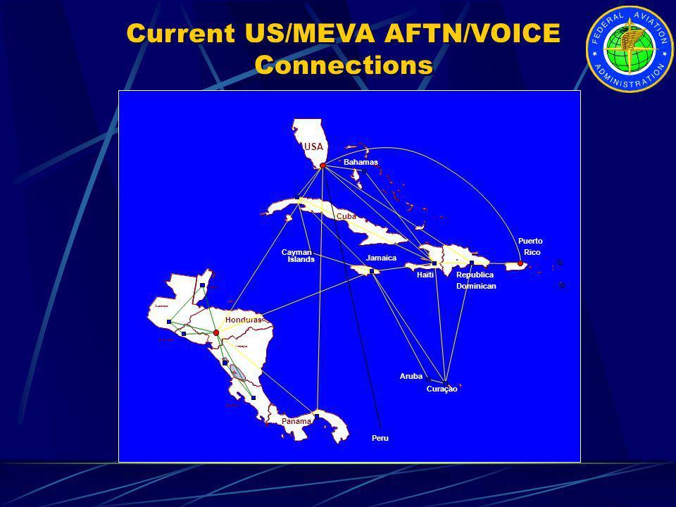 Aruba Belize Guatemala El Salvador Honduras Costa Rica Panama Nicaragua USA Bahamas Cuba Cayman Islands Jamaica HaïtiRepublica Dominican a Puerto Rico