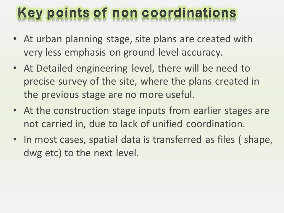 At urban planning stage, site plans are created with very less emphasis on ground level accuracy. At Detailed engineering level, there will be need to