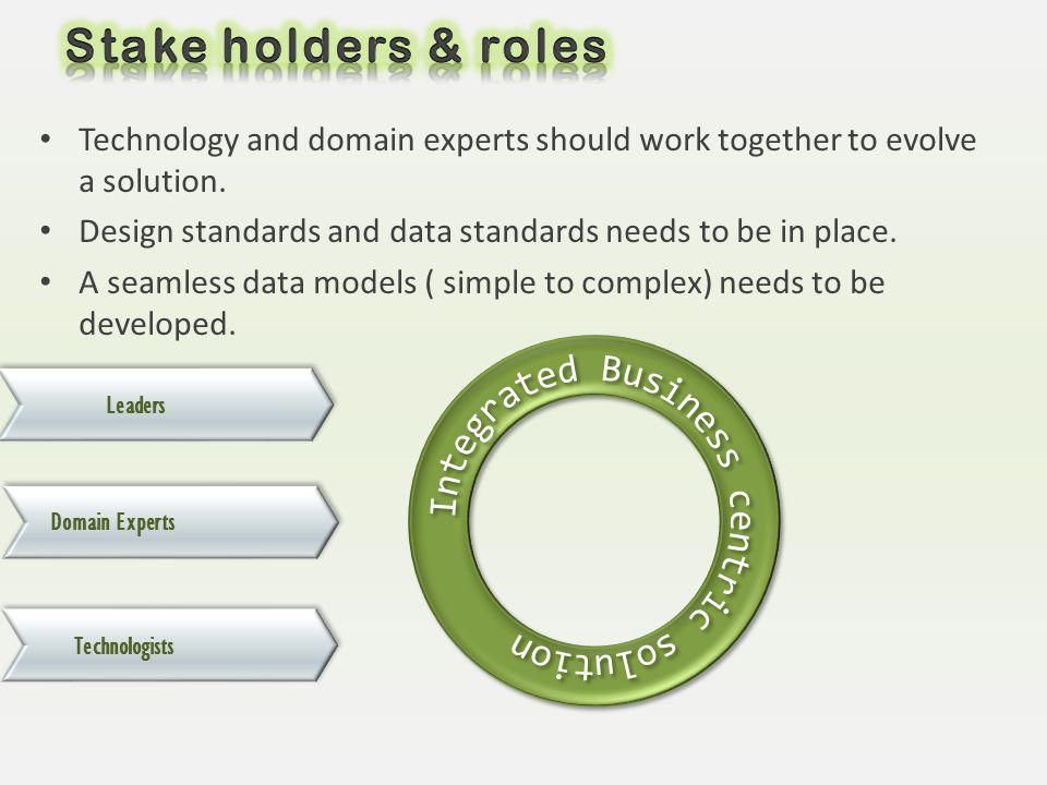 Technology and domain experts should work together to evolve a solution. Design standards and data standards needs to be in place. A seamless data mod