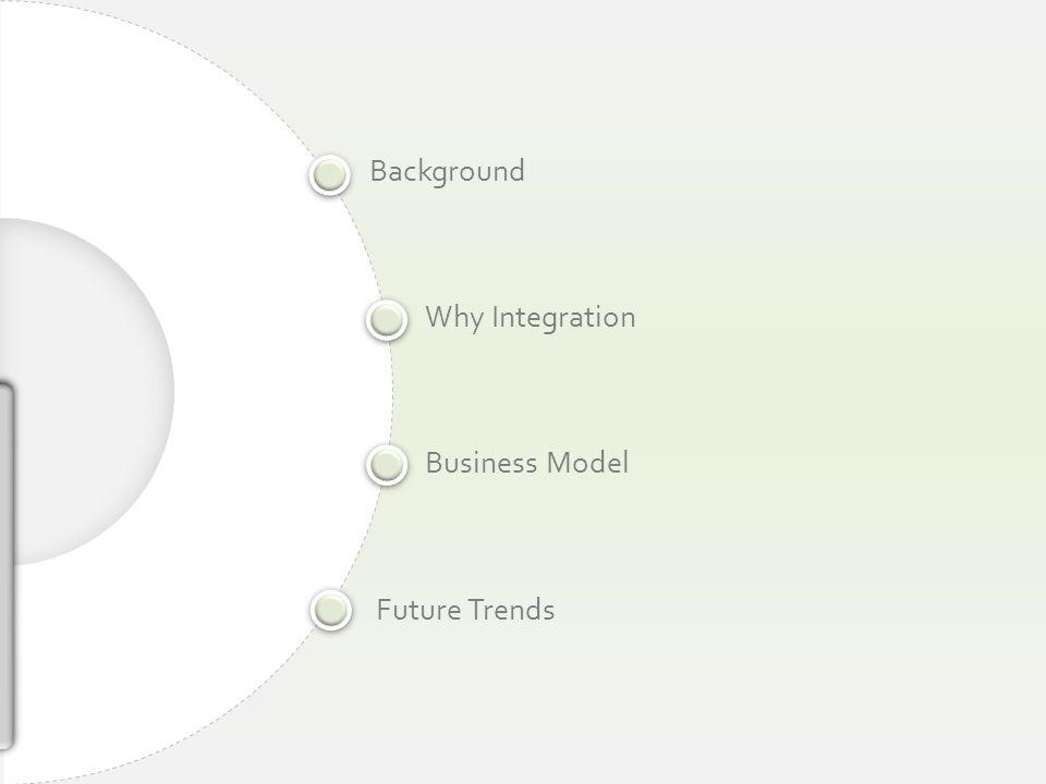 Background Why Integration Business Model Future Trends
