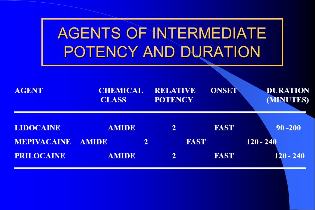 AGENTS OF LOW POTENCY AND SHORT DURATION AGENT CHEMICALRELATIVE ONSETDURATION CLASSPOTENCY(MINUTES) PROCAINE ESTER 1 SLOW 60 - 90 CHLOROPROCAINE ESTER