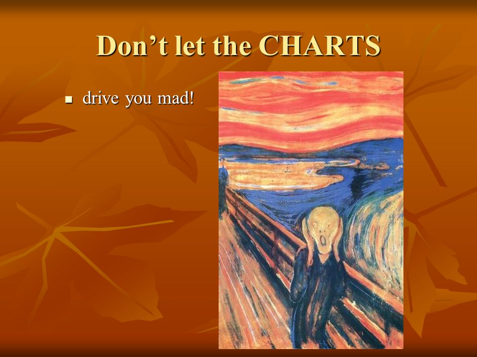 Dont let the CHARTS drive you mad!