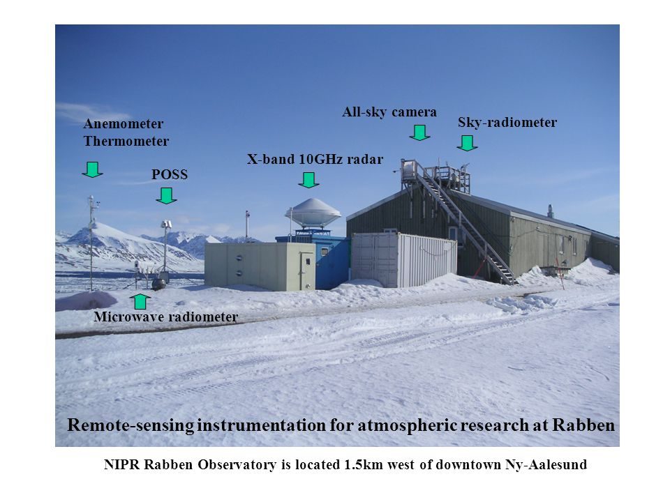 NIPR Rabben Observatory is located 1.5km west of downtown Ny-Aalesund Anemometer Thermometer POSS X-band 10GHz radar All-sky camera Sky-radiometer Microwave radiometer Remote-sensing instrumentation for atmospheric research at Rabben