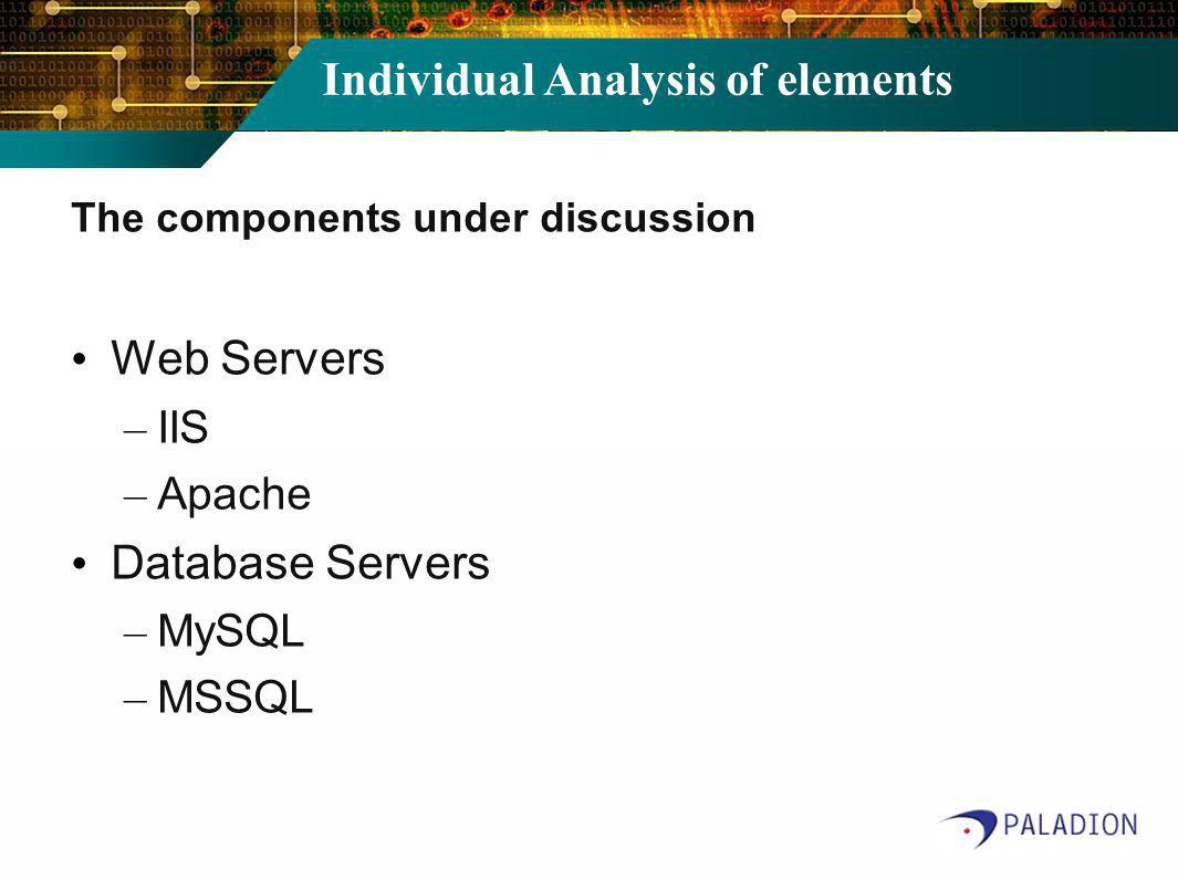 Individual Analysis of elements The components under discussion Web Servers – IIS – Apache Database Servers – MySQL – MSSQL
