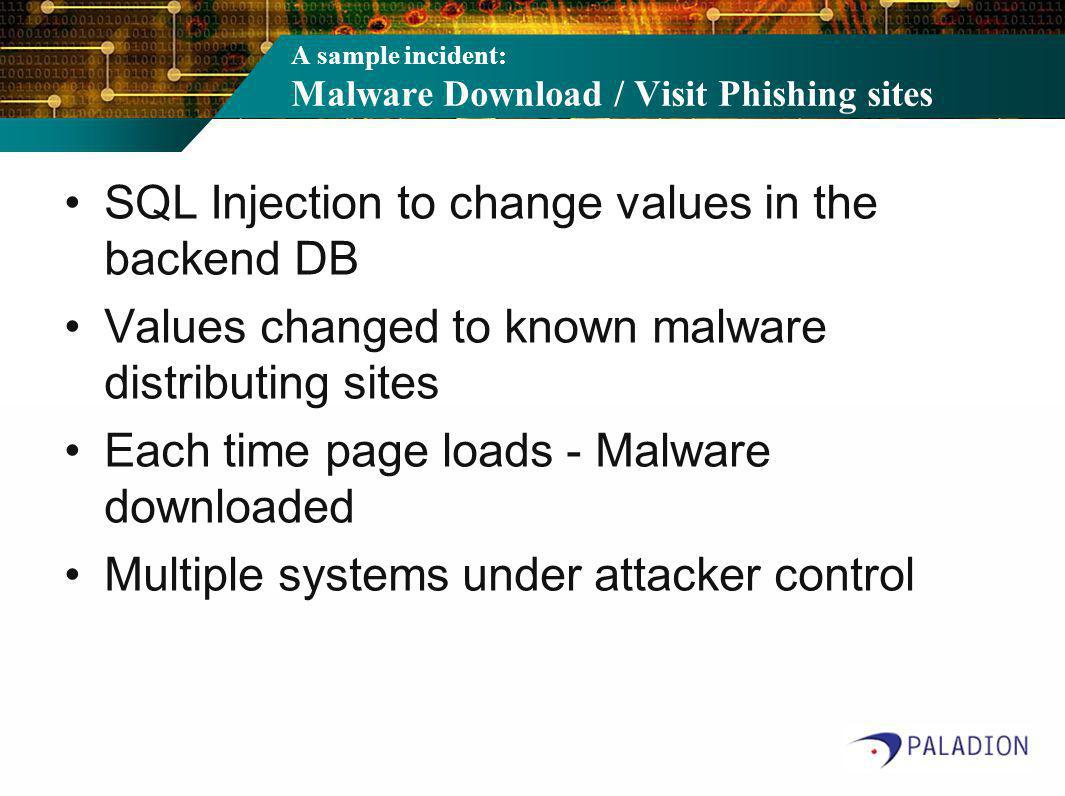 A sample incident: Malware Download / Visit Phishing sites SQL Injection to change values in the backend DB Values changed to known malware distributi