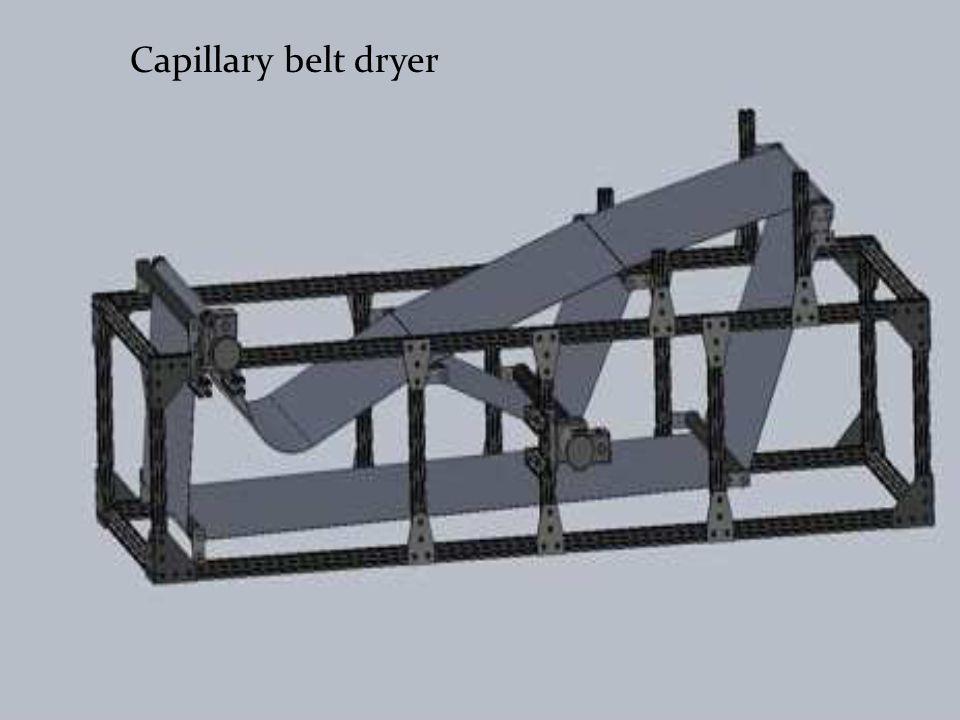 14 Capillary belt dryer