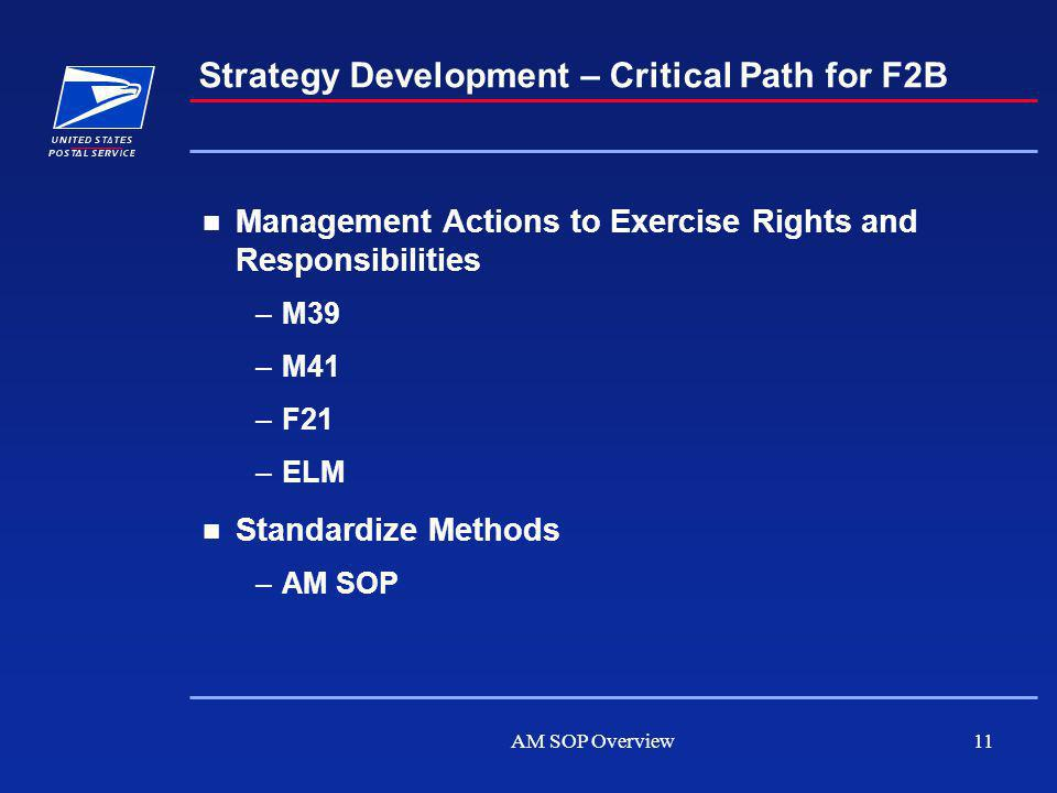 AM SOP Overview11 Strategy Development – Critical Path for F2B Management Actions to Exercise Rights and Responsibilities –M39 –M41 –F21 –ELM Standardize Methods –AM SOP