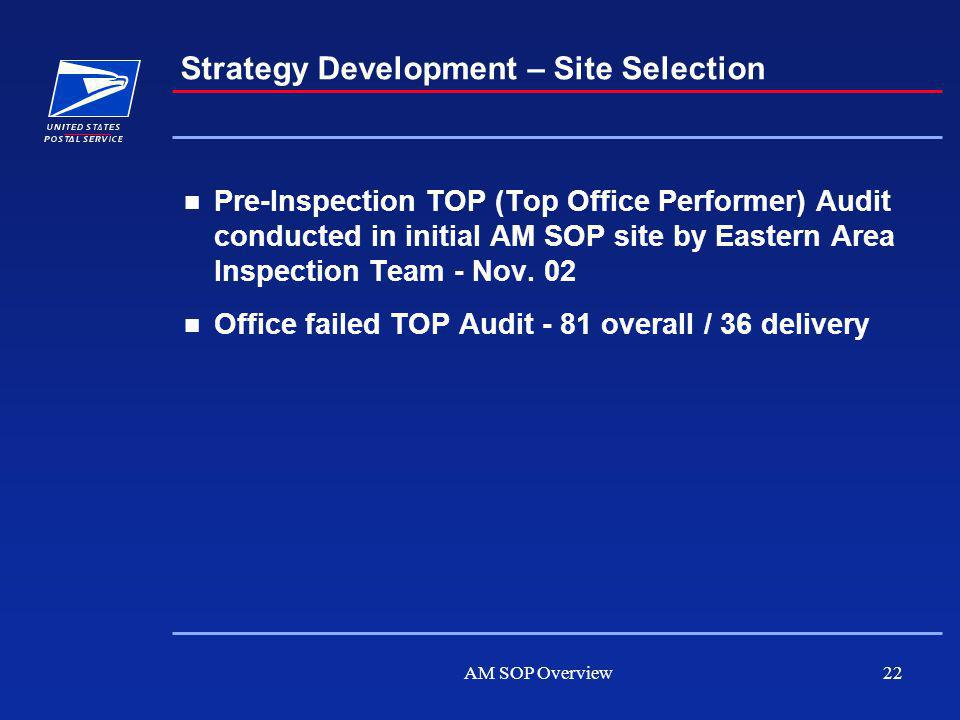 AM SOP Overview22 Strategy Development – Site Selection Pre-Inspection TOP (Top Office Performer) Audit conducted in initial AM SOP site by Eastern Area Inspection Team - Nov.