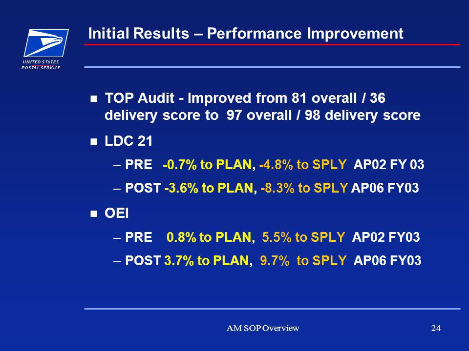 AM SOP Overview24 Initial Results – Performance Improvement TOP Audit - Improved from 81 overall / 36 delivery score to 97 overall / 98 delivery score LDC 21 –PRE -0.7% to PLAN, -4.8% to SPLY AP02 FY 03 –POST -3.6% to PLAN, -8.3% to SPLY AP06 FY03 OEI –PRE 0.8% to PLAN, 5.5% to SPLY AP02 FY03 –POST 3.7% to PLAN, 9.7% to SPLY AP06 FY03