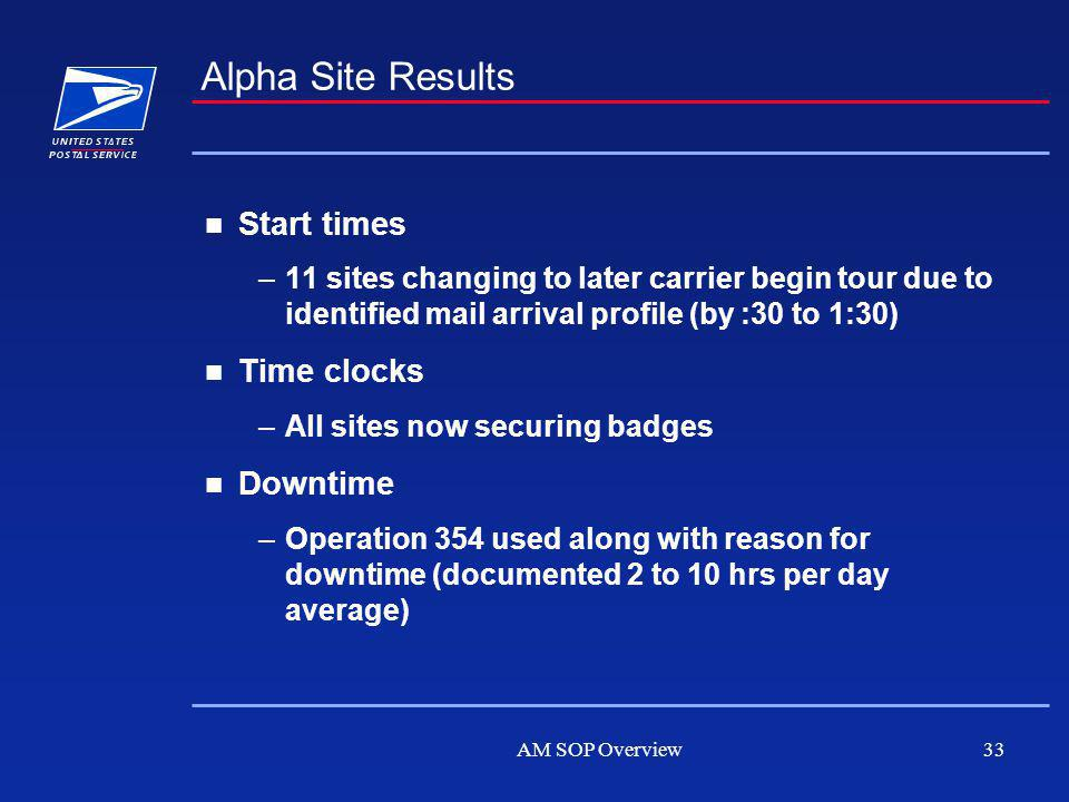 AM SOP Overview33 Alpha Site Results Start times –11 sites changing to later carrier begin tour due to identified mail arrival profile (by :30 to 1:30) Time clocks –All sites now securing badges Downtime –Operation 354 used along with reason for downtime (documented 2 to 10 hrs per day average)