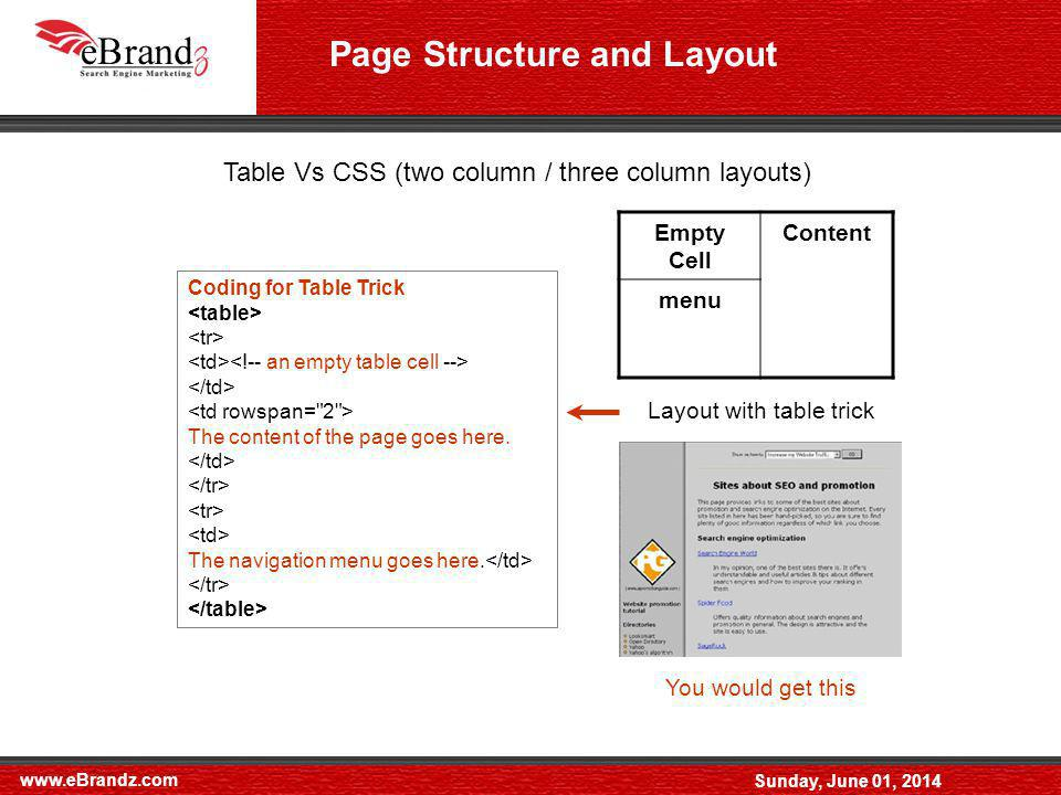 www.eBrandz.com Sunday, June 01, 2014 Page Structure and Layout Table Vs CSS (two column / three column layouts) menuContent Layout without table trick Empty Cell Content menu Layout with table trick Instead of thisYou would get this Coding for Table Trick The content of the page goes here.