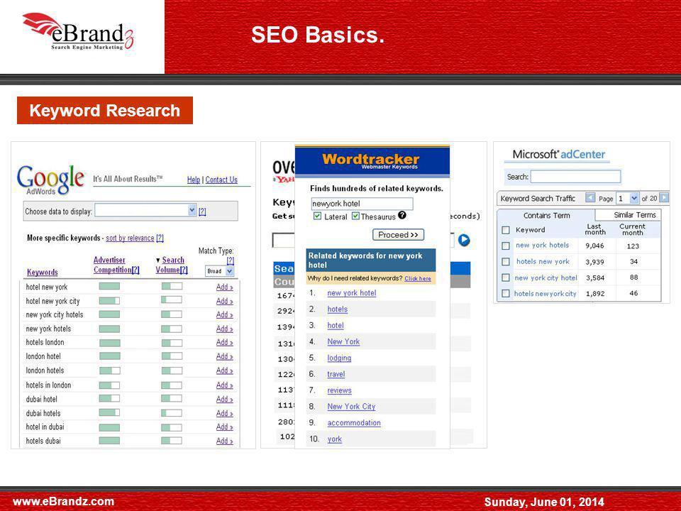 www.eBrandz.com Sunday, June 01, 2014 - Competition Analysis : (Page Rank, links, paged indexed) SEO Basics.