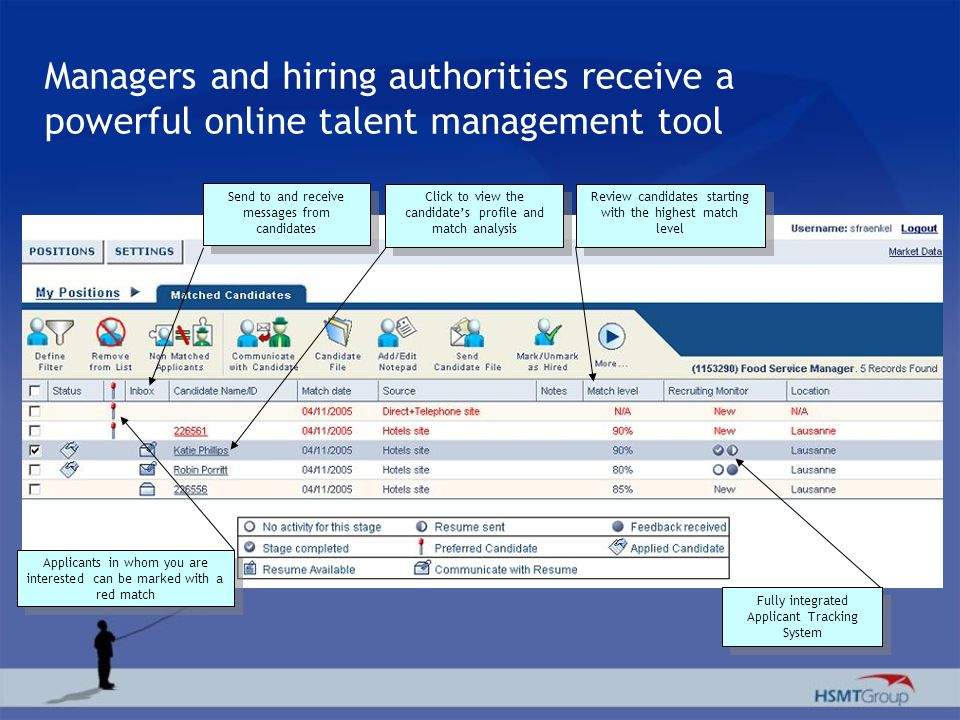 Managers and hiring authorities receive a powerful online talent management tool Review candidates starting with the highest match level Send to and r