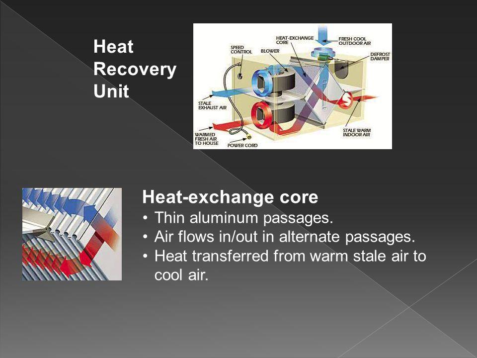 Heat Recovery Unit Heat-exchange core Thin aluminum passages.