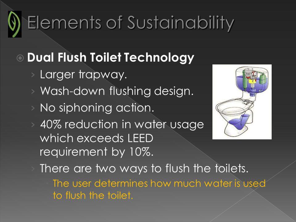 Dual Flush Toilet Technology Larger trapway. Wash-down flushing design.
