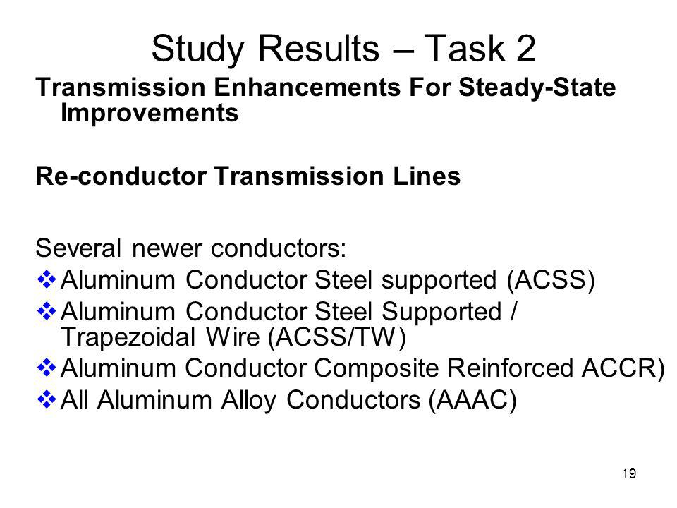 19 Study Results – Task 2 Transmission Enhancements For Steady-State Improvements Re-conductor Transmission Lines Several newer conductors: Aluminum Conductor Steel supported (ACSS) Aluminum Conductor Steel Supported / Trapezoidal Wire (ACSS/TW) Aluminum Conductor Composite Reinforced ACCR) All Aluminum Alloy Conductors (AAAC)