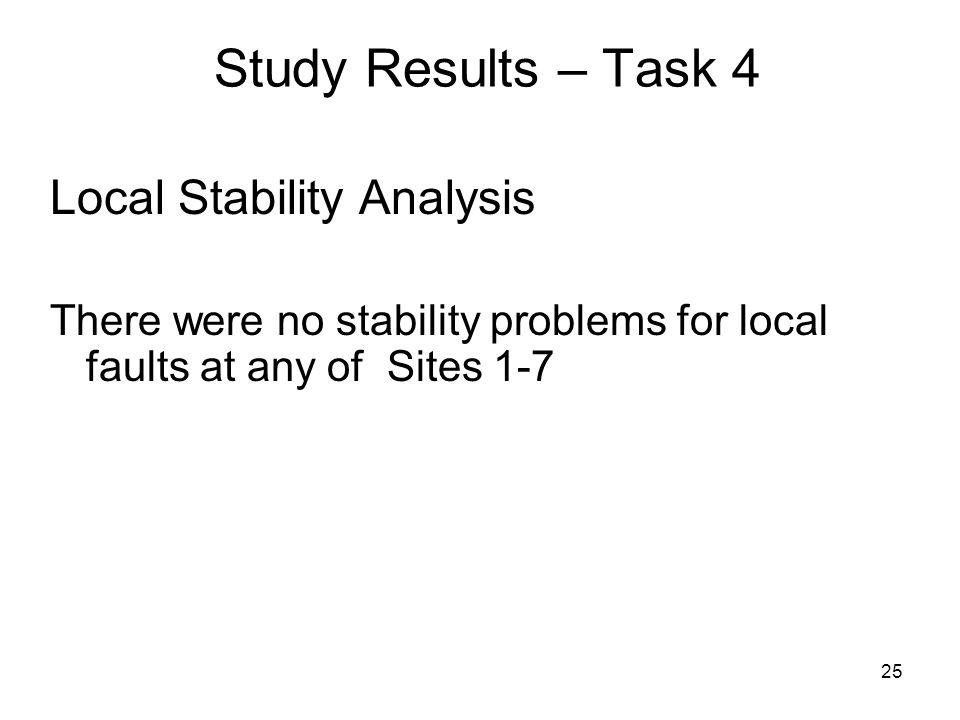 25 Study Results – Task 4 Local Stability Analysis There were no stability problems for local faults at any of Sites 1-7