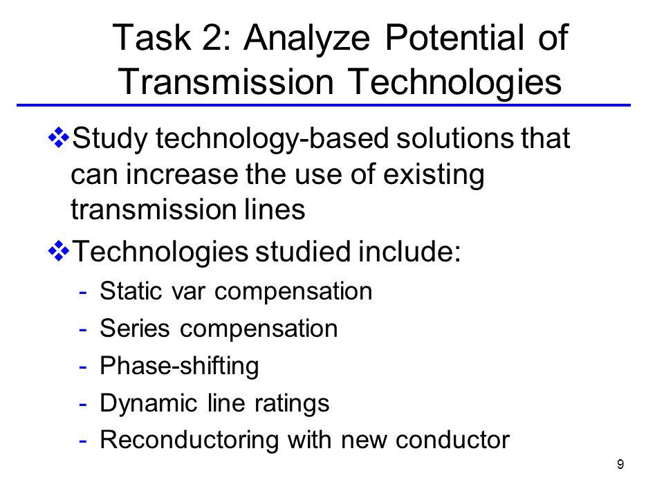 9 Task 2: Analyze Potential of Transmission Technologies Study technology-based solutions that can increase the use of existing transmission lines Technologies studied include: - Static var compensation - Series compensation - Phase-shifting - Dynamic line ratings - Reconductoring with new conductor