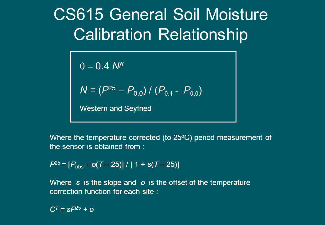 CS615 General Soil Moisture Calibration Relationship 0.4 N N = (P 25 – P 0.0 ) / (P 0.4 - P 0.0 ) Western and Seyfried Where the temperature corrected (to 25 o C) period measurement of the sensor is obtained from : P 25 = [P obs – o(T – 25)] / [ 1 + s(T – 25)] Where s is the slope and o is the offset of the temperature correction function for each site : C T = sP 25 + o
